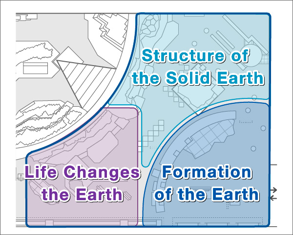Theme1:The Earth Solid Earth